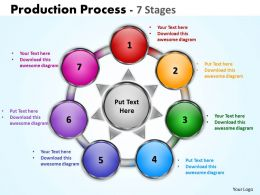 Production diagrams Process 7