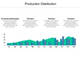 Production Distribution Ppt Powerpoint Presentation Infographic Template Infographics Cpb