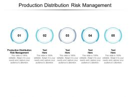 Production Distribution Risk Management Ppt Powerpoint Presentation File Rules Cpb