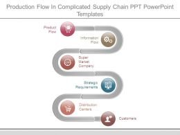 Production Flow In Complicated Supply Chain Ppt Powerpoint Templates