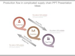 Production Flow In Complicated Supply Chain Ppt Presentation Ideas