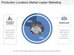 Production Locations Market Leader Marketing Online Shopping Statistics Cpb