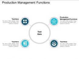 Production Management Functions Ppt Powerpoint Presentation Styles File Formats Cpb