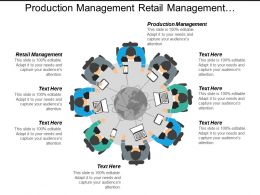 Production Management Retail Management Organizational Behavior Leadership Styles Cpb