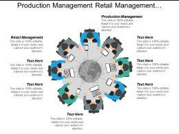Production Management Retail Management Organizational Behavior Leadership Styles Cpb