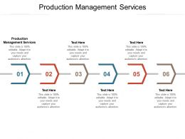 Production Management Services Ppt Powerpoint Presentation Show Summary Cpb