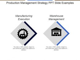 Production Management Strategy Ppt Slide Examples