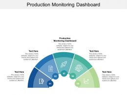 Production Monitoring Dashboard Ppt Powerpoint Presentation Show Diagrams Cpb