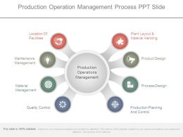 Production Operation Management Process Ppt Slide