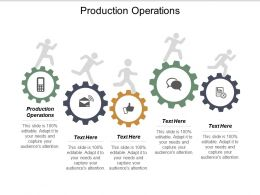 Production Operations Ppt Powerpoint Presentation Ideas Inspiration Cpb