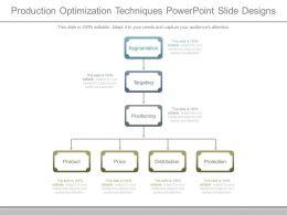 Production Optimization Techniques Powerpoint Slide Designs