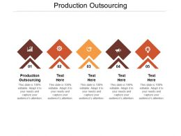 Production Outsourcing Ppt Powerpoint Presentation Icon Example File Cpb