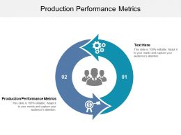Production Performance Metrics Ppt Powerpoint Presentation Infographics Visuals Cpb