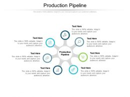 Production Pipeline Ppt Powerpoint Presentation Inspiration Themes Cpb