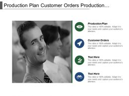 Production Plan Customer Orders Production Schedule Social Media