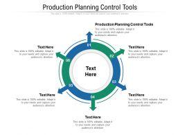Production Planning Control Tools Ppt Powerpoint Presentation Ideas Rules Cpb