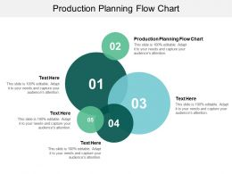 Production Planning Flow Chart Ppt Powerpoint Presentation Ideas Graphics Design Cpb
