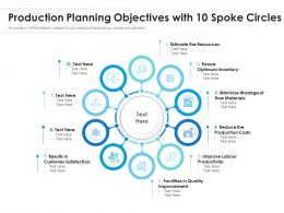 Production Planning Objectives With 10 Spoke Circles