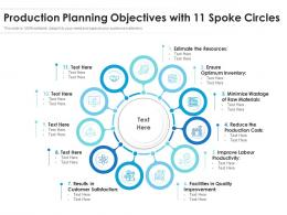 Production Planning Objectives With 11 Spoke Circles