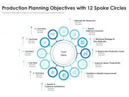 Production Planning Objectives With 12 Spoke Circles