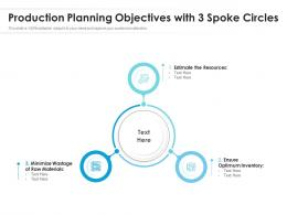 Production Planning Objectives With 3 Spoke Circles