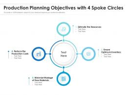 Production Planning Objectives With 4 Spoke Circles