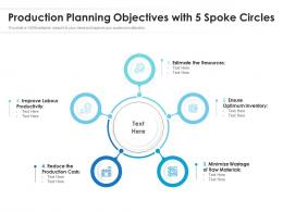 Production Planning Objectives With 5 Spoke Circles