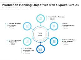 Production Planning Objectives With 6 Spoke Circles
