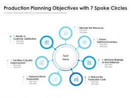 Production Planning Objectives With 7 Spoke Circles