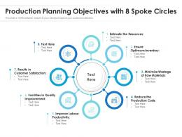 Production Planning Objectives With 8 Spoke Circles