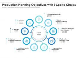 Production Planning Objectives With 9 Spoke Circles