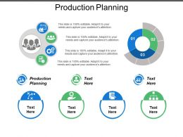 Production Planning Ppt Powerpoint Presentation Model Example Introduction Cpb