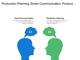 Production Planning Smart Communication Product Strategy Quantitative Analysis