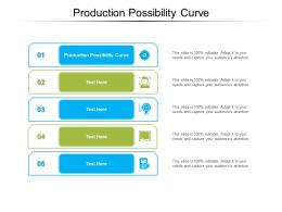 Production Possibility Curve Ppt Powerpoint Presentation Inspiration Mockup Cpb