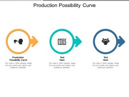 Production Possibility Curve Ppt Powerpoint Presentation Pictures Inspiration Cpb