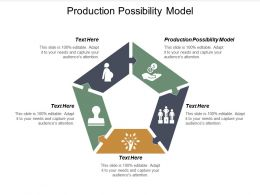 Production Possibility Model Ppt Powerpoint Presentation Graphics Tutorials Cpb