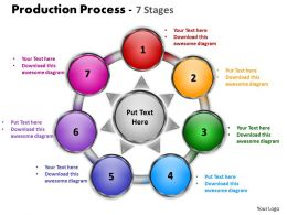 production process 7 stages powerpoint templates graphics slides 0712