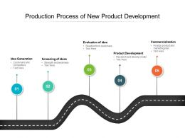 Production Process Of New Product Development