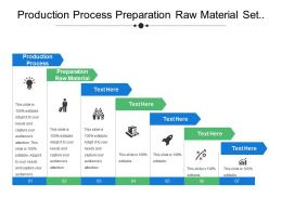 Production Process Preparation Raw Material Set Machine Store Product