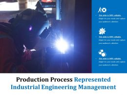 Production Process Represented Industrial Engineering Management