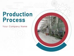 Production Process Research Idea Generation Industry Marketing Development Strategy