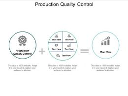 Production Quality Control Ppt Powerpoint Presentation Portfolio Picture Cpb