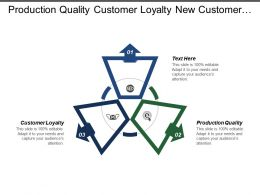 Production Quality Customer Loyalty New Customer Retention Unreliable Products