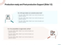 Production Ready And Post Production Support Be Tested Ppt Powerpoint Presentation Model Display