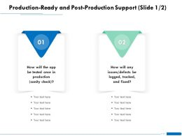 Production Ready And Post Production Support L1864 Ppt Powerpoint Portfolio Gallery