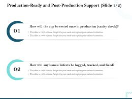 Production Ready And Post Production Support Logged Ppt Powerpoint Slide