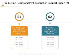 Production Ready And Post Production Support M3416 Ppt Powerpoint Presentation Styles Layout