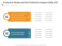 Production Ready And Post Production Support M3417 Ppt Powerpoint Presentation Clipart Images