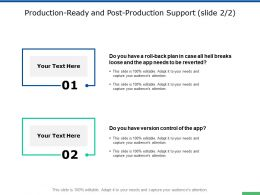 Production Ready And Post Production Support Management Ppt Powerpoint Presentation