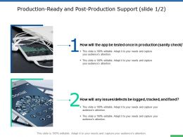 Production Ready And Post Production Support Ppt Powerpoint Presentation Icon Display